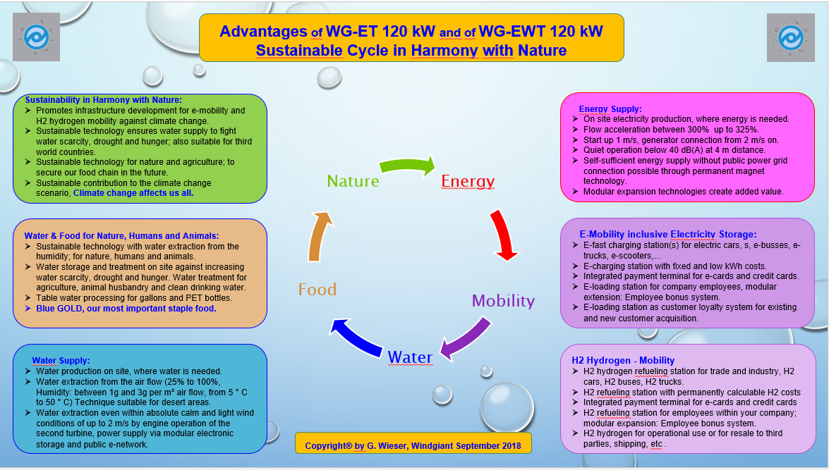 Advantages 120 kW