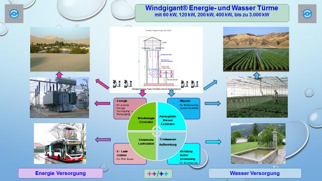 E-Turm_deutsch-_Homepage