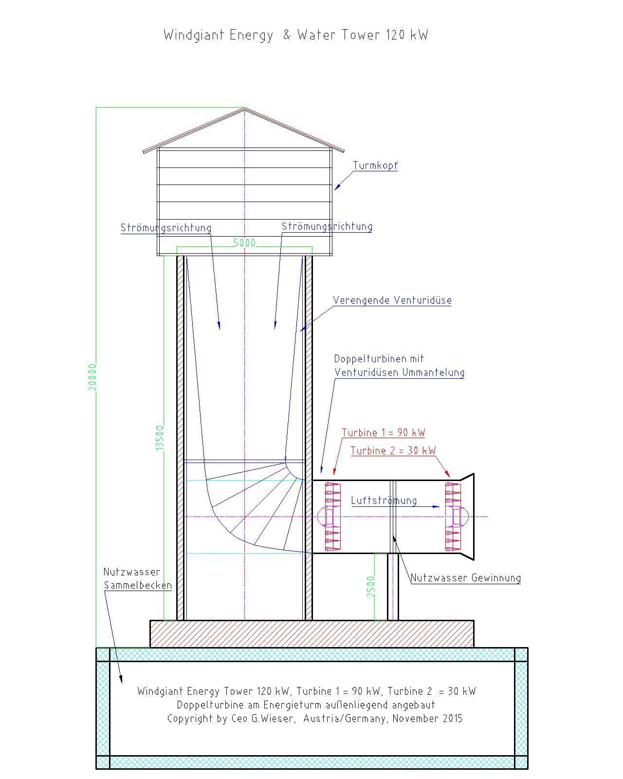 Energieturm-120_kW-_23.Nov.2015