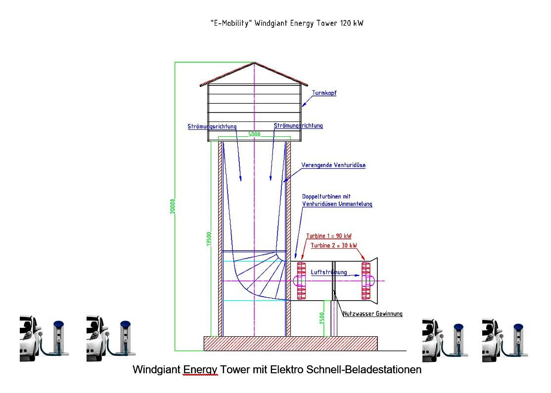 Windgiant_Energy_Tower_120_kW__E_Beladestation